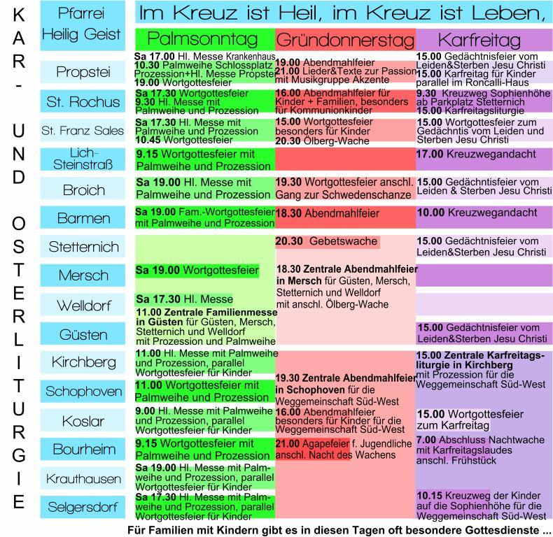 Kar-+Oster_Tabelle _4.2014_links2_NeuKlein